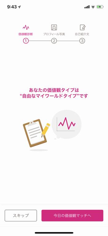ゼクシィ縁結びアプリ